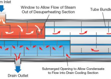 feedwater heater